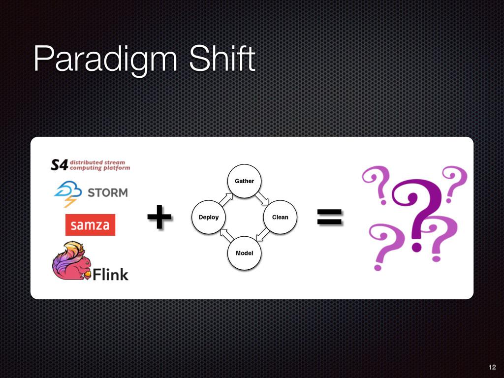 Paradigm Shift 12 Gather Clean Model Deploy + =