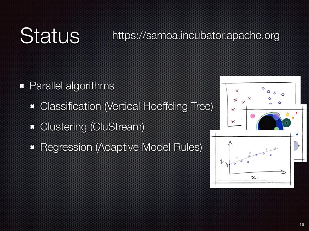 Parallel algorithms Classification (Vertical Hoe...