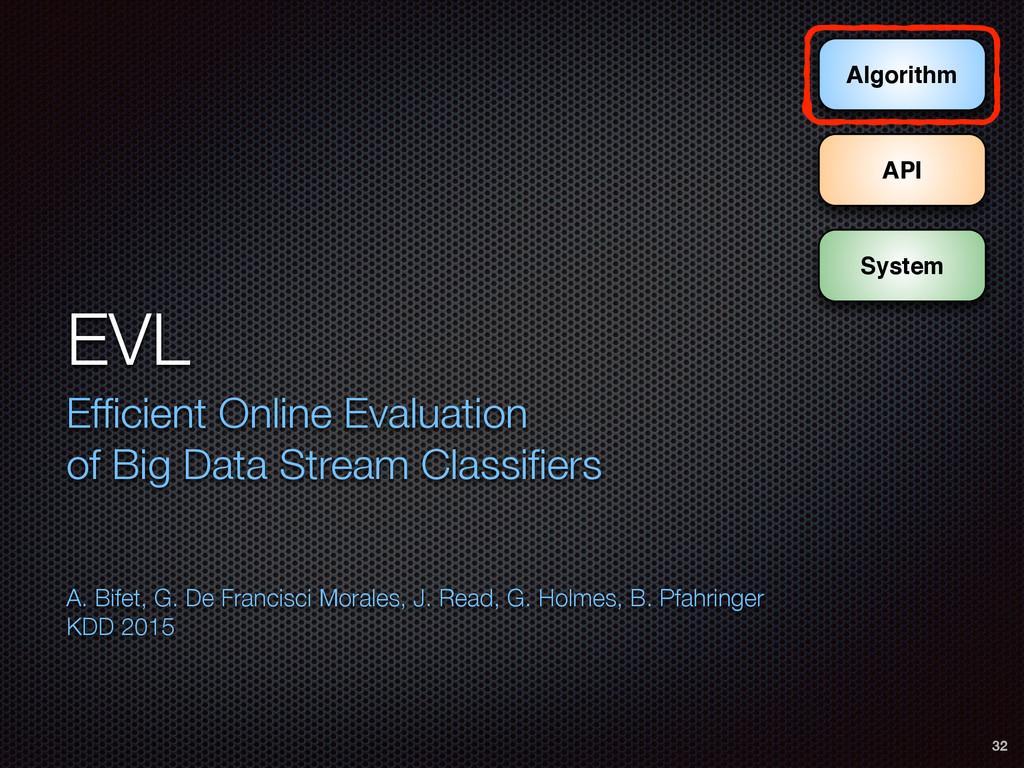 EVL Efficient Online Evaluation  of Big Data St...