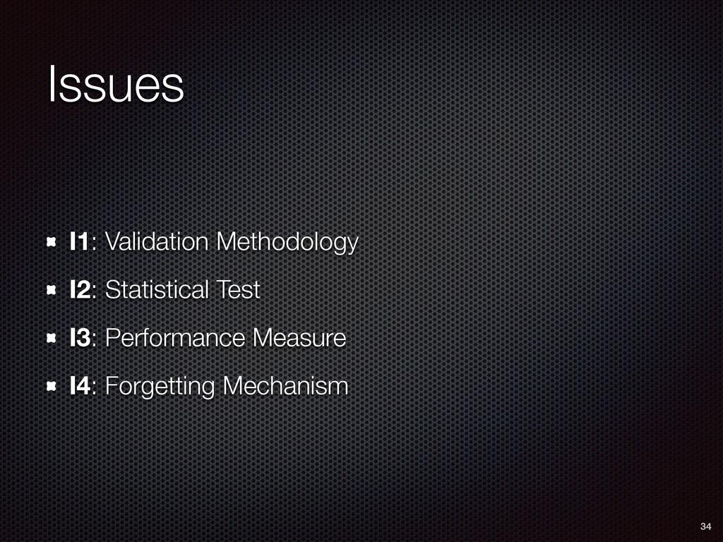Issues I1: Validation Methodology I2: Statistic...