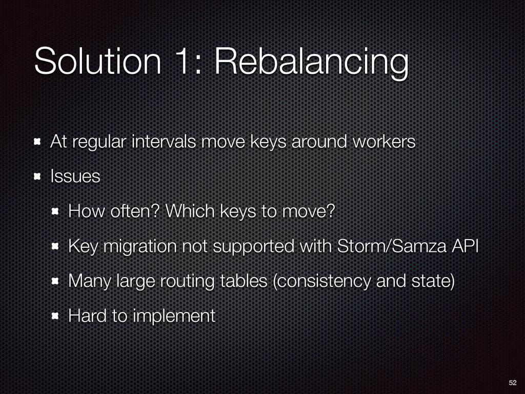 Solution 1: Rebalancing At regular intervals mo...