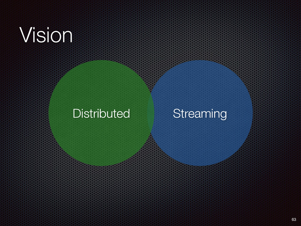 Vision 63 Distributed Streaming