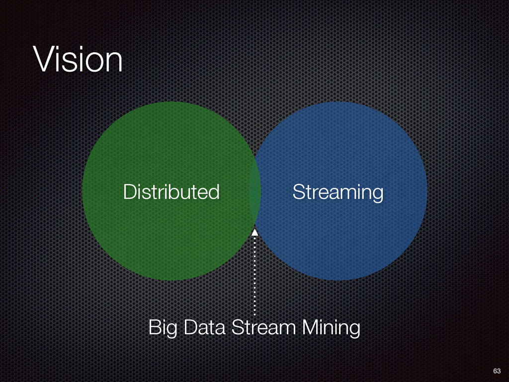 Vision 63 Distributed Streaming Big Data Stream...