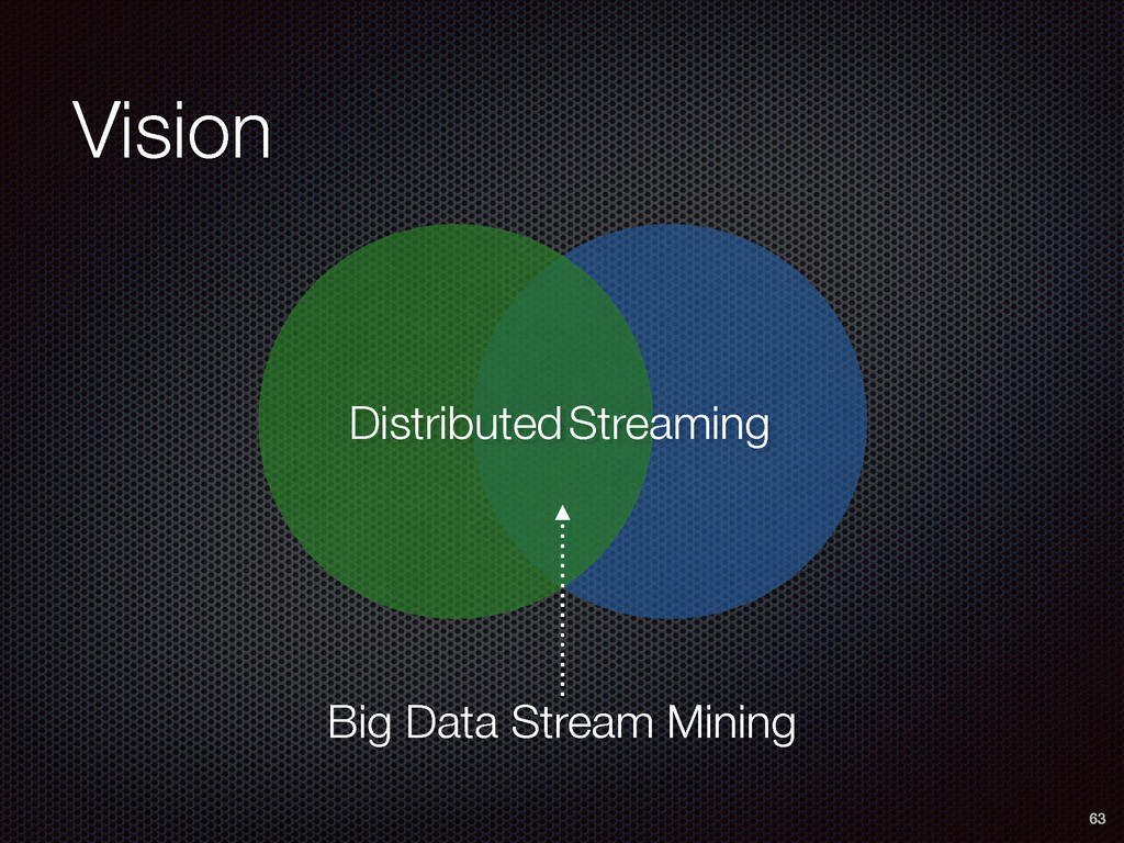 Vision 63 DistributedStreaming Big Data Stream ...