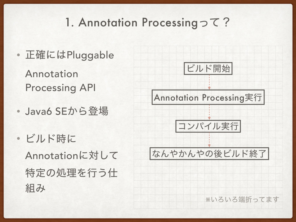 1. Annotation Processingͬͯʁ • ਖ਼֬ʹPluggable Ann...