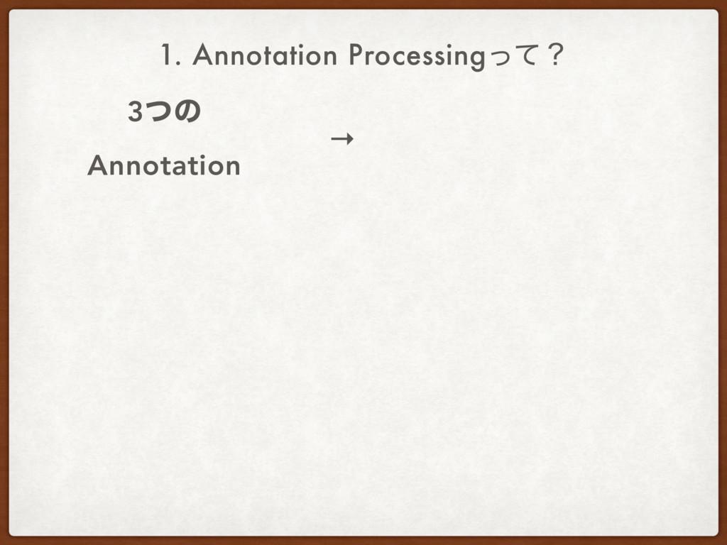 1. Annotation Processingͬͯʁ 3ͭͷ Annotationɹ →