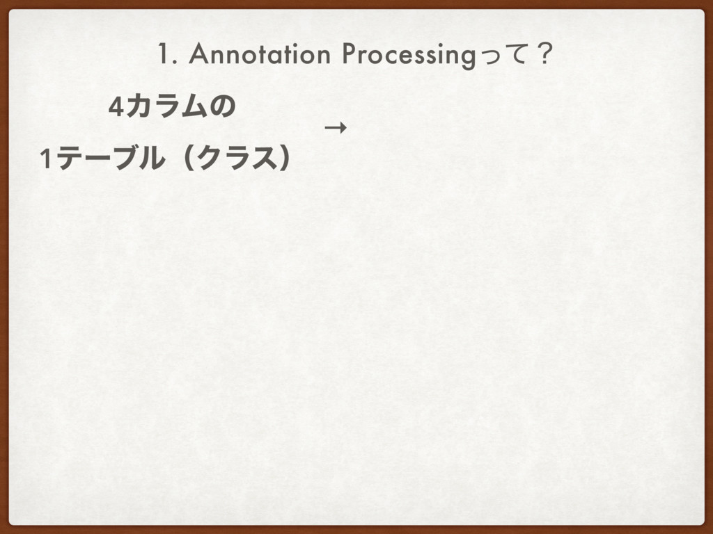 1. Annotation Processingͬͯʁ 4ΧϥϜͷ 1ςʔϒϧʢΫϥεʣ →