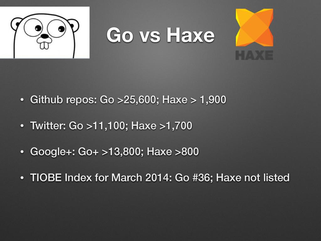 Go vs Haxe • Github repos: Go >25,600; Haxe > 1...