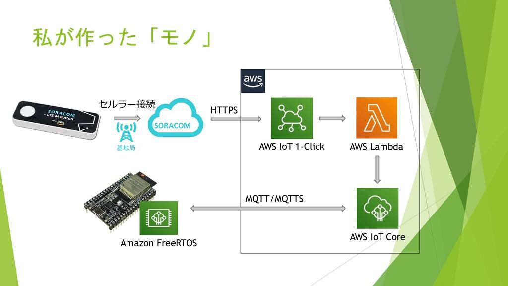 SORACOM Amazon FreeRTOS AWS IoT 1-Click AWS Lam...