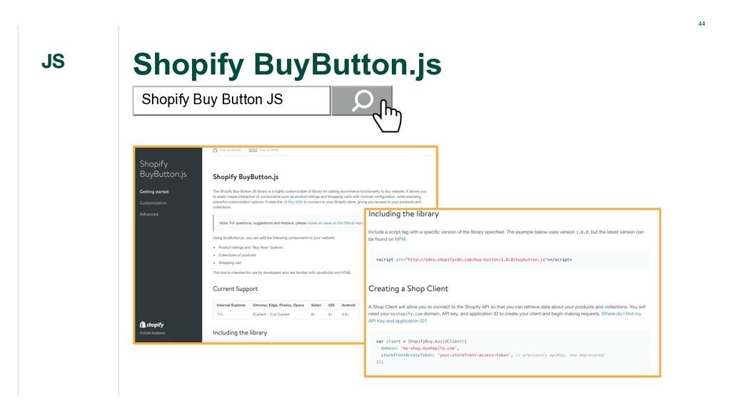 44 Shopify BuyButton.js JS Shopify Buy Button JS