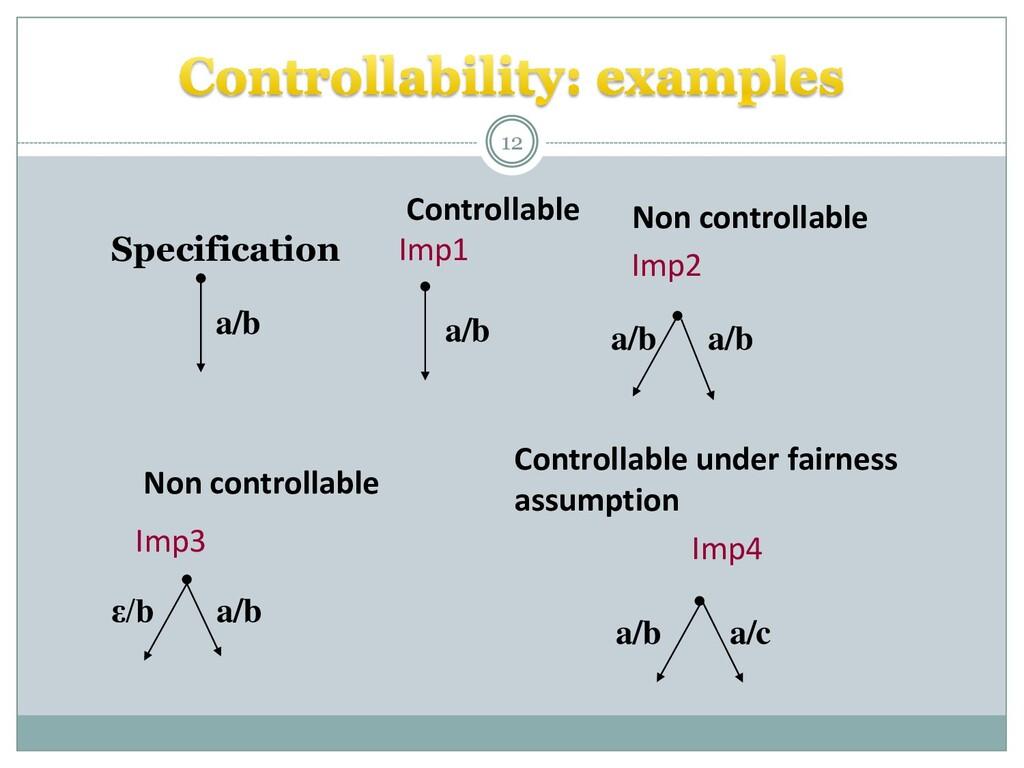 a/b Specification a/b Imp1 a/b a/b Imp2 ε/b a/b...