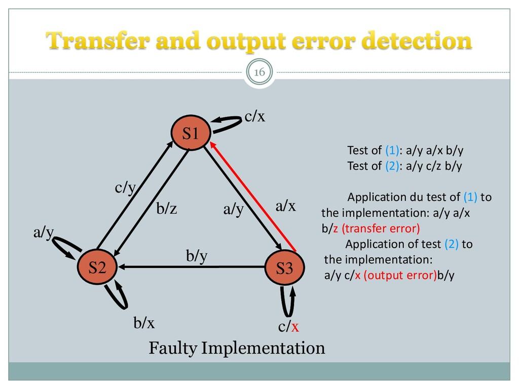 S1 S3 S2 c/x b/y b/z c/y a/y c/x Test of (1): a...