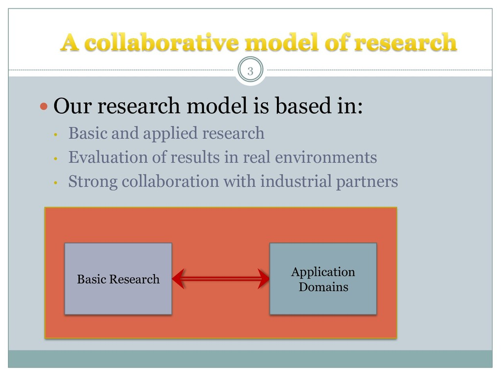  Our research model is based in: • Basic and a...