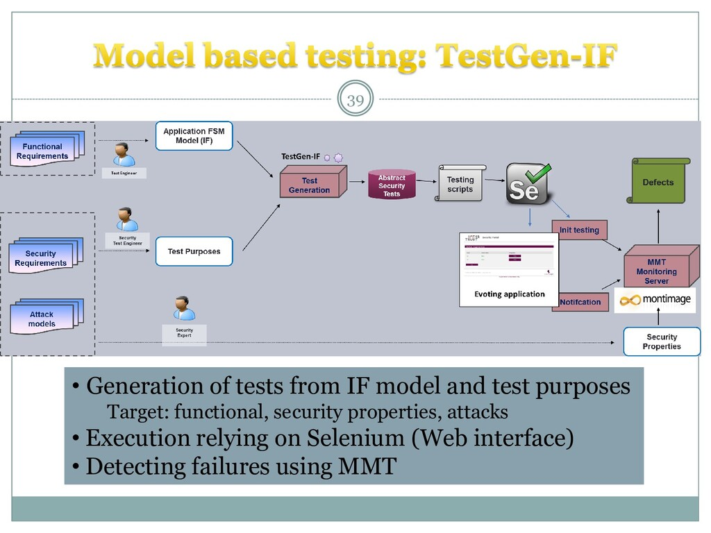 39 • Generation of tests from IF model and test...