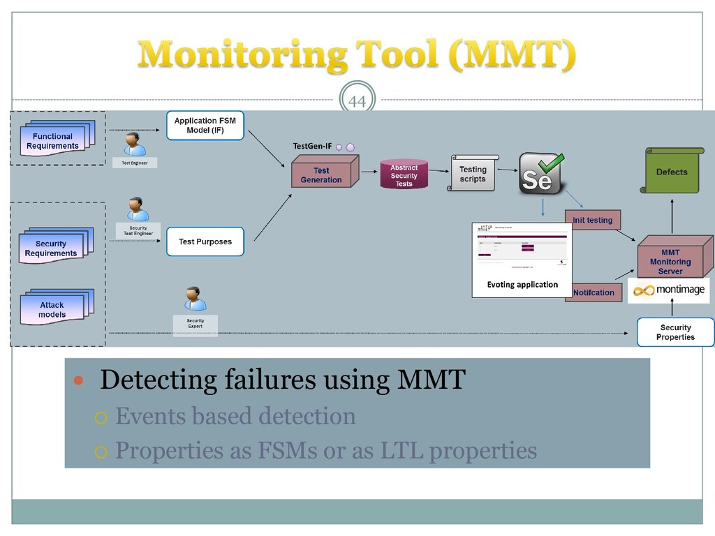 44  Detecting failures using MMT  Events base...