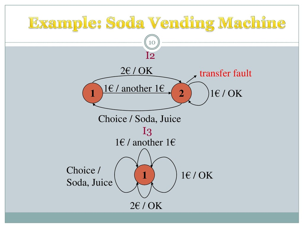 1 2 1€ / another 1€ Choice / Soda, Juice 2€ / O...