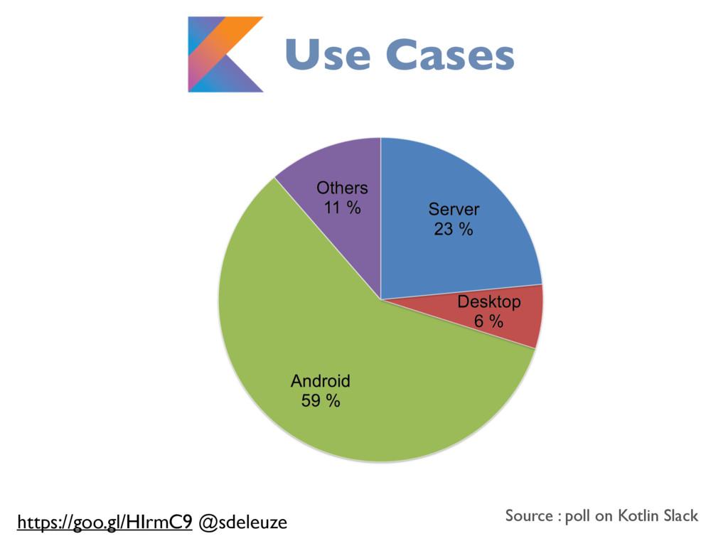 Use Cases Source : poll on Kotlin Slack https:/...