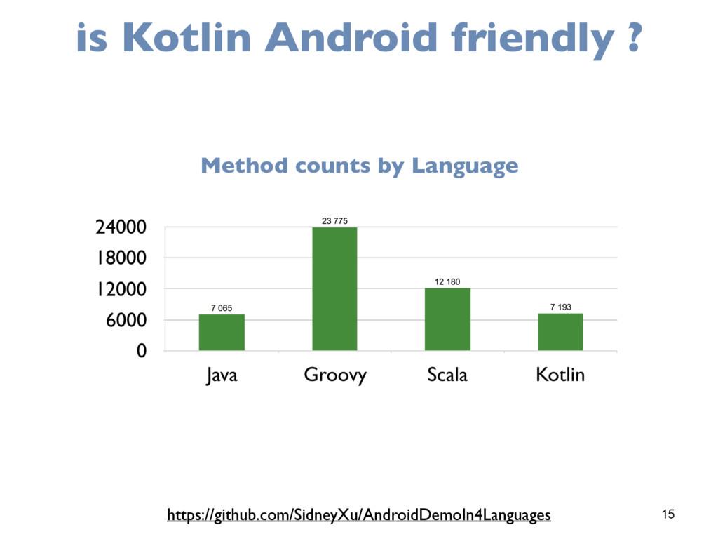 15 is Kotlin Android friendly ? https://github....