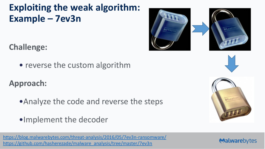 Exploiting the weak algorithm: Example – 7ev3n ...