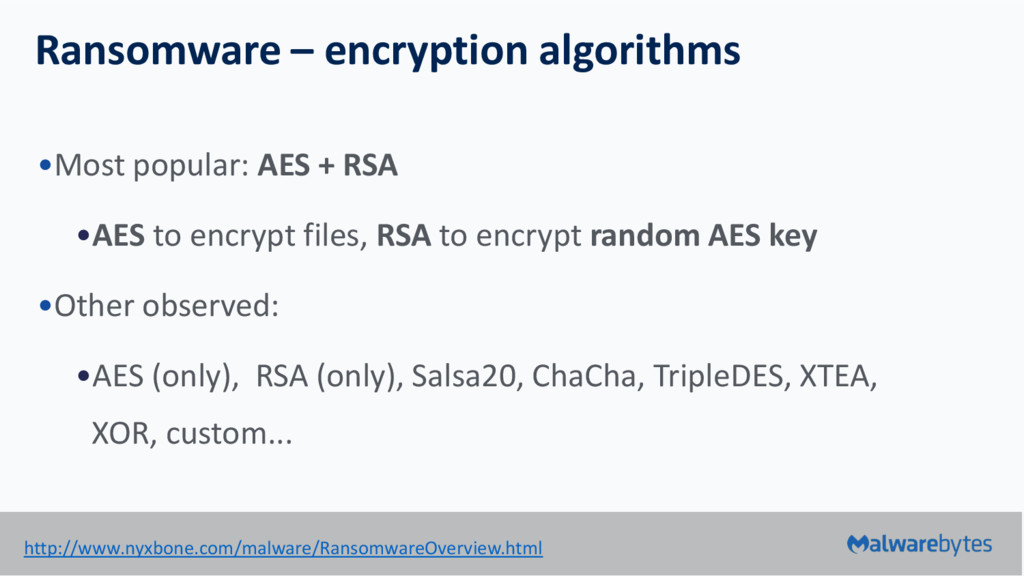 Ransomware – encryption algorithms •Most popula...