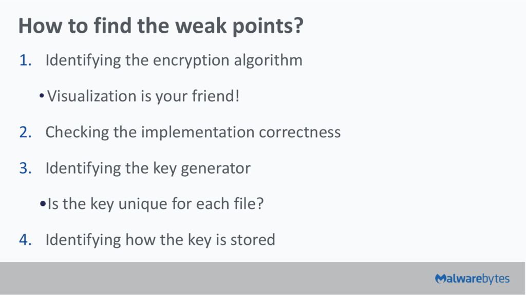 How to find the weak points? 1. Identifying the...