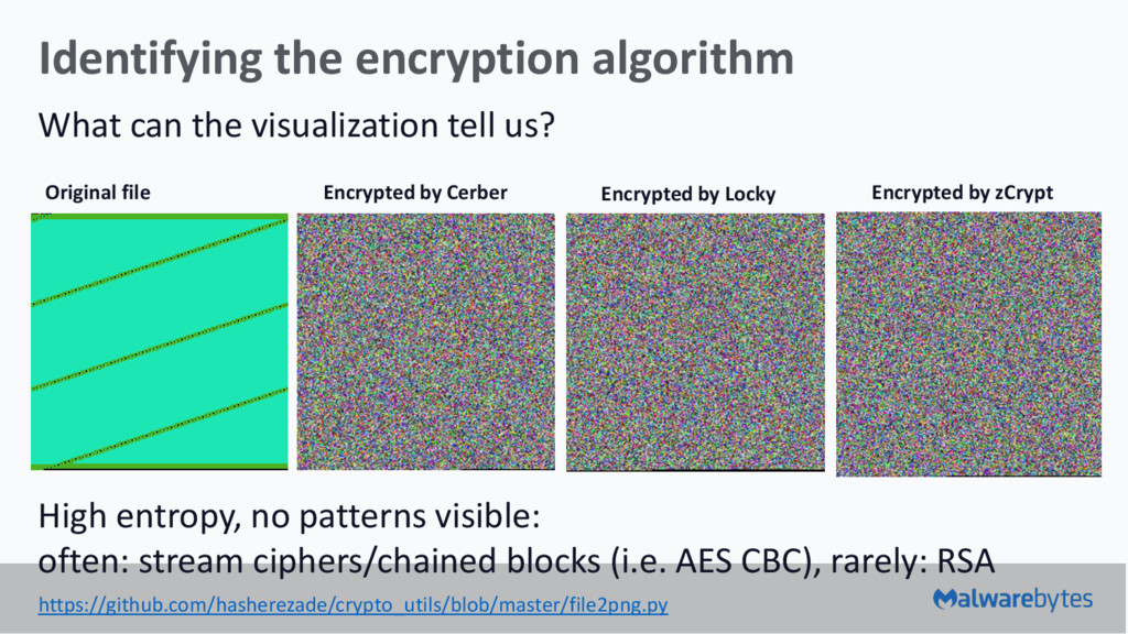 Identifying the encryption algorithm What can t...
