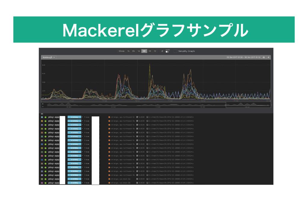 Mackerelグラフサンプル
