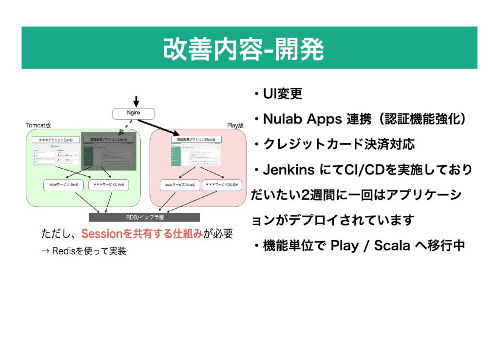 改善内容 ‒ 開発 ・UI変更 ・Nulab Apps 連携(認証機能強化) ・クレジットカー...