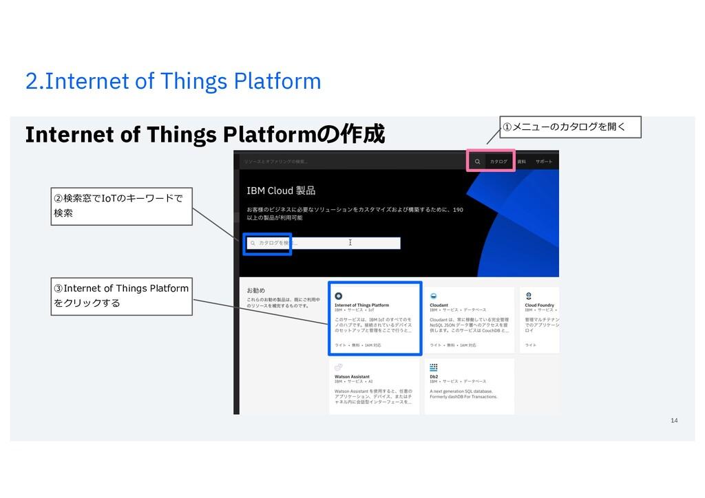 2.Internet of Things Platform Internet of Thing...