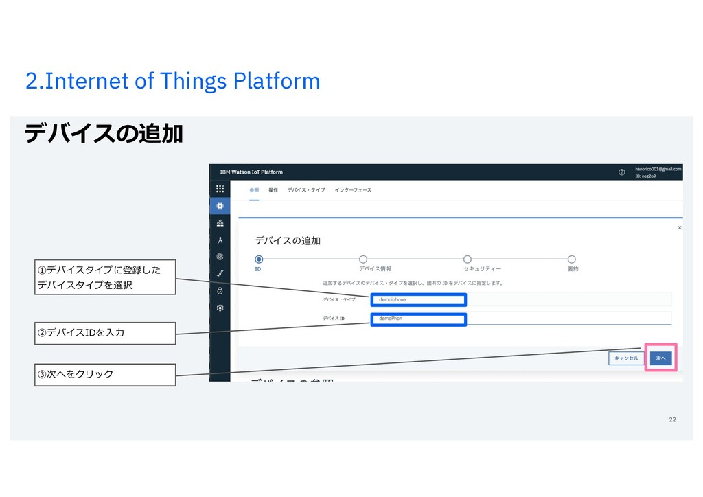 2.Internet of Things Platform デバイスの追加 22 ①デバイスタ...