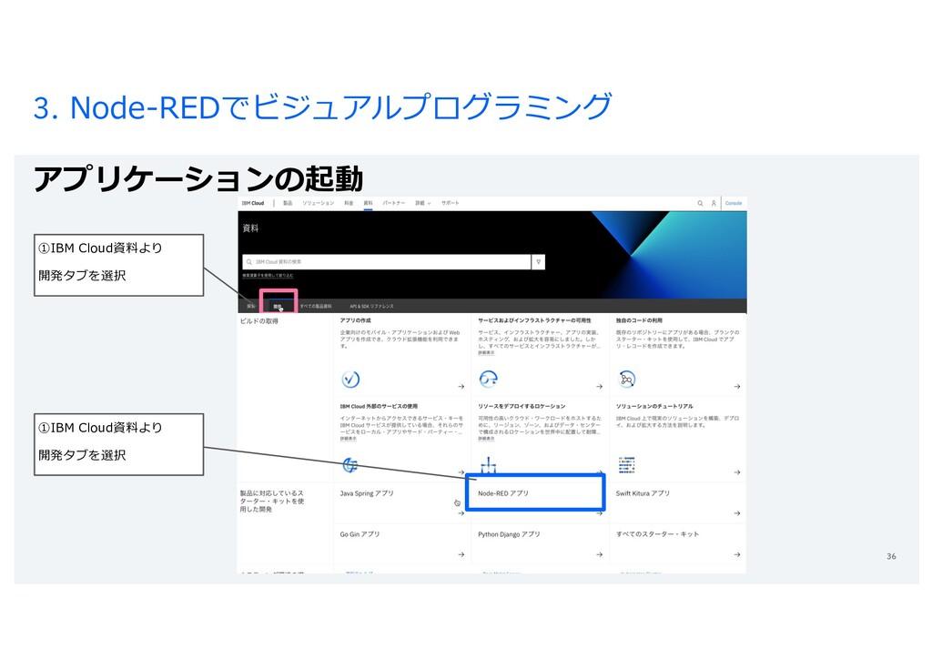 3. Node-REDでビジュアルプログラミング アプリケーションの起動 36 ①IBM Cl...