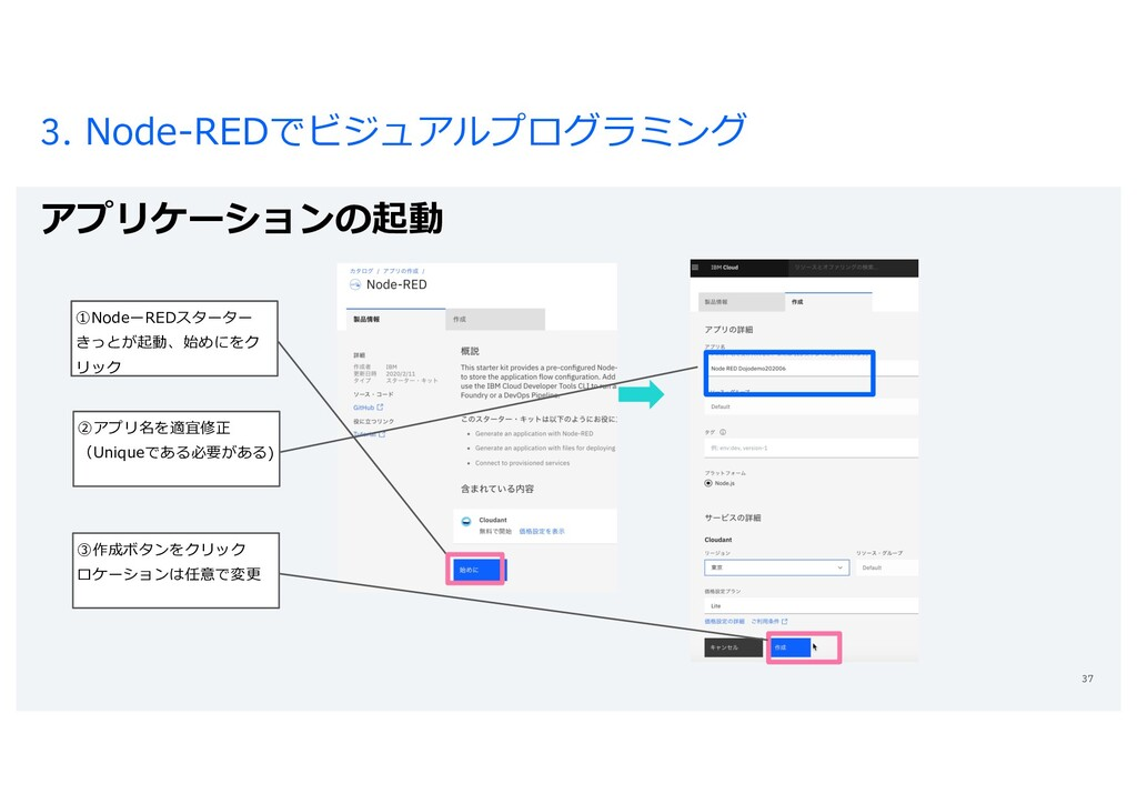 3. Node-REDでビジュアルプログラミング アプリケーションの起動 37 ①NodeーR...