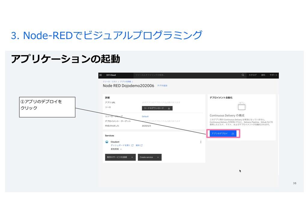 3. Node-REDでビジュアルプログラミング アプリケーションの起動 38 ①アプリのデプ...