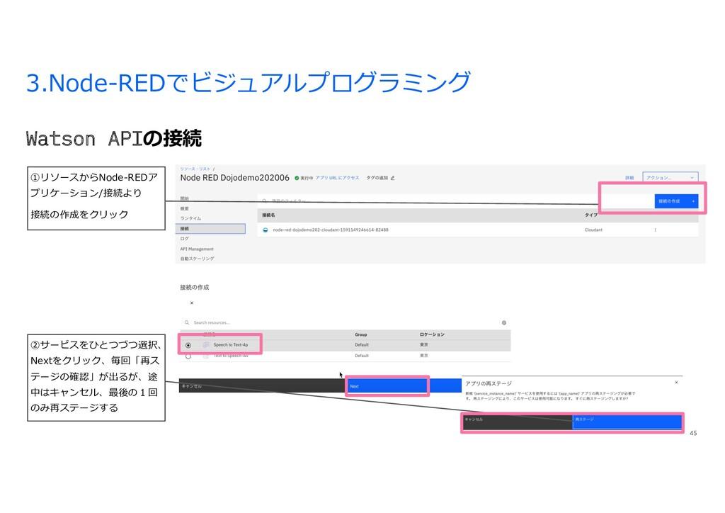 3.Node-REDでビジュアルプログラミング Watson APIの接続 45 ①リソースか...