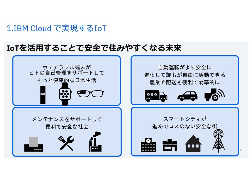 ウェアラブル端末が ヒトの自己管理をサポートして もっと健康的な日常生活 自動運転がより安全に...
