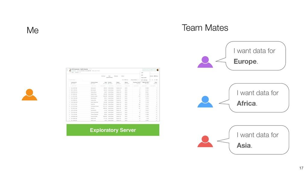 17 Me Team Mates I want data for Europe. I want...