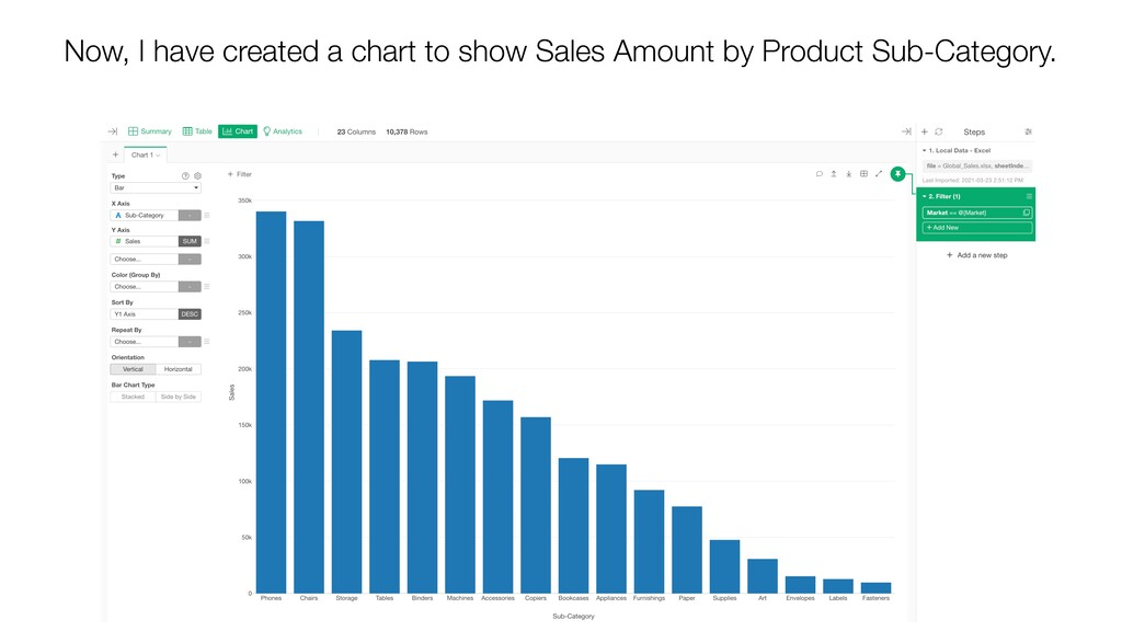 Now, I have created a chart to show Sales Amoun...