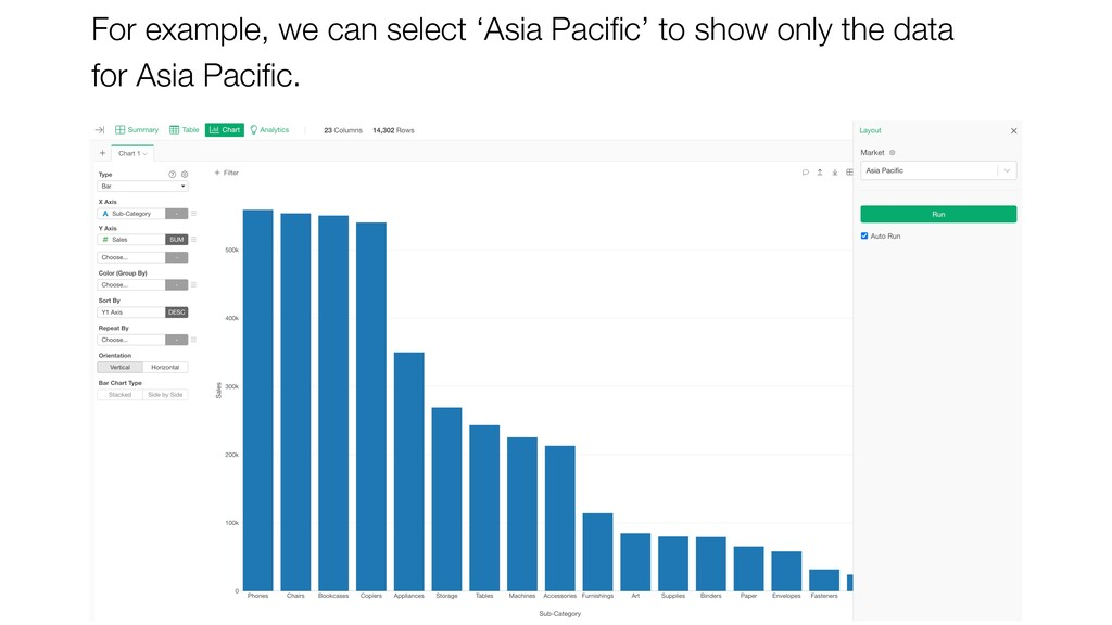 For example, we can select 'Asia Pacific' to sho...