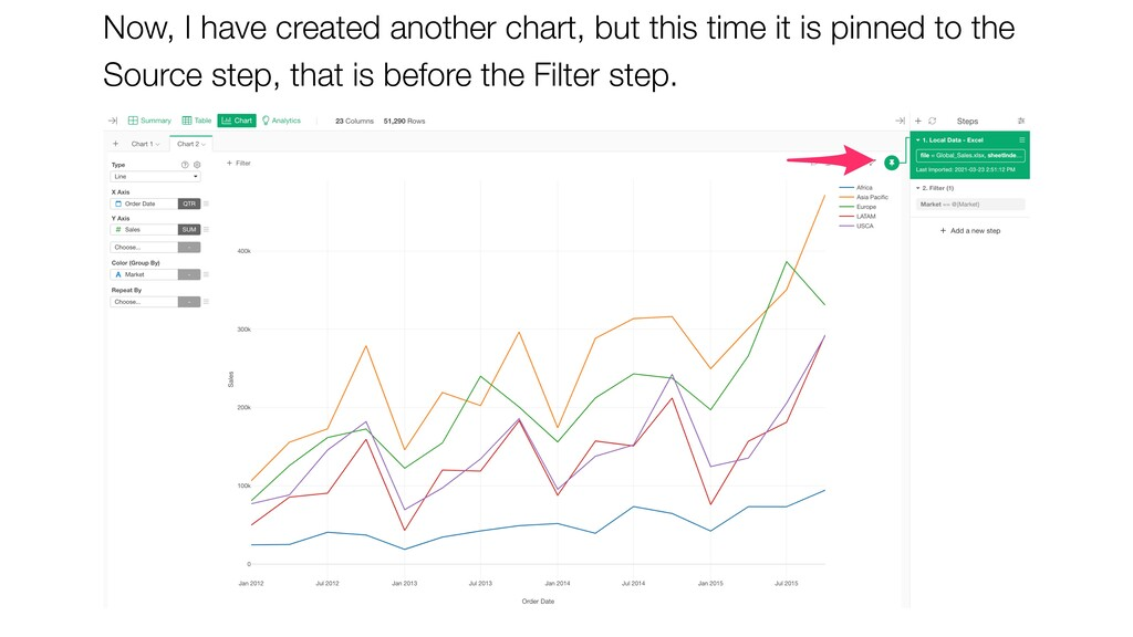 Now, I have created another chart, but this tim...