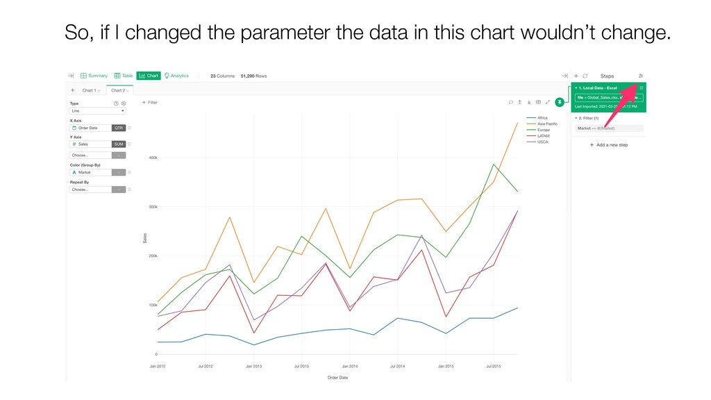 So, if I changed the parameter the data in this...