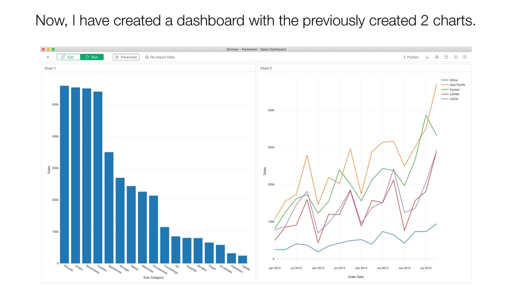 Now, I have created a dashboard with the previo...