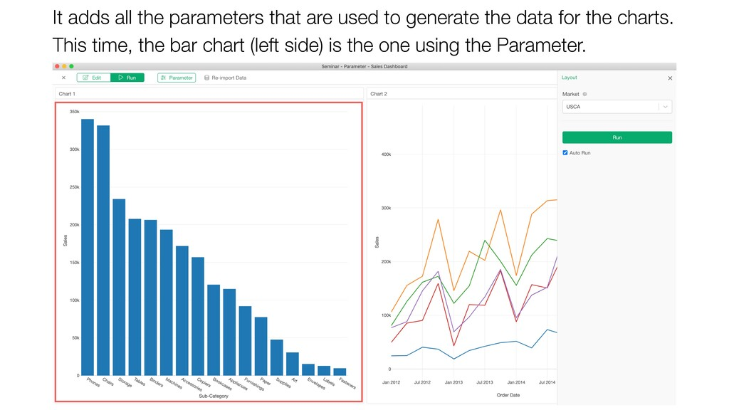 It adds all the parameters that are used to gen...