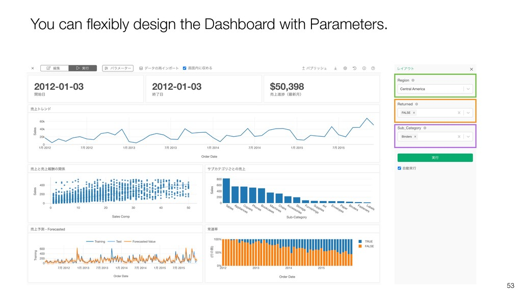 53 You can flexibly design the Dashboard with Pa...
