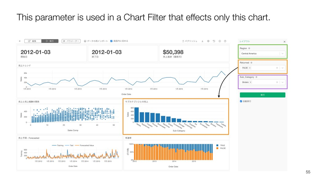 55 This parameter is used in a Chart Filter tha...