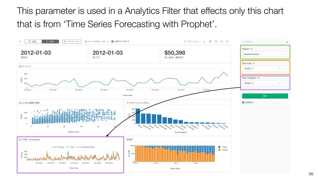 56 This parameter is used in a Analytics Filter...