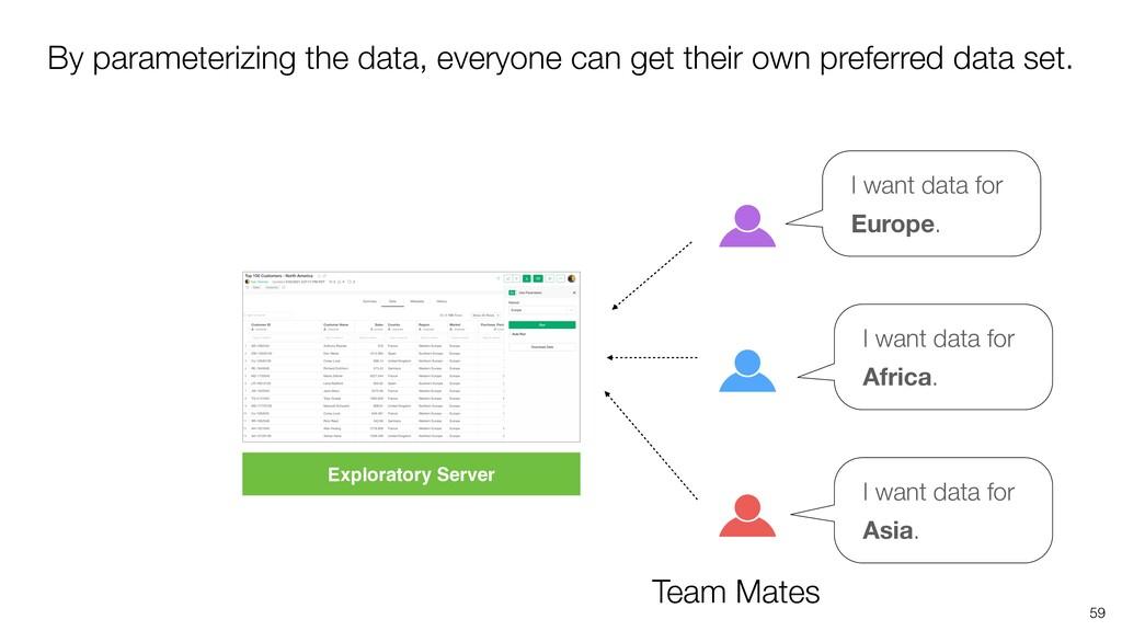 59 Team Mates I want data for Europe. I want da...