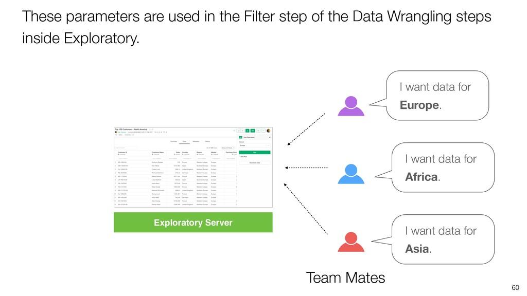 60 Team Mates I want data for Europe. I want da...