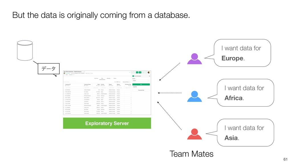 61 Team Mates I want data for Europe. I want da...