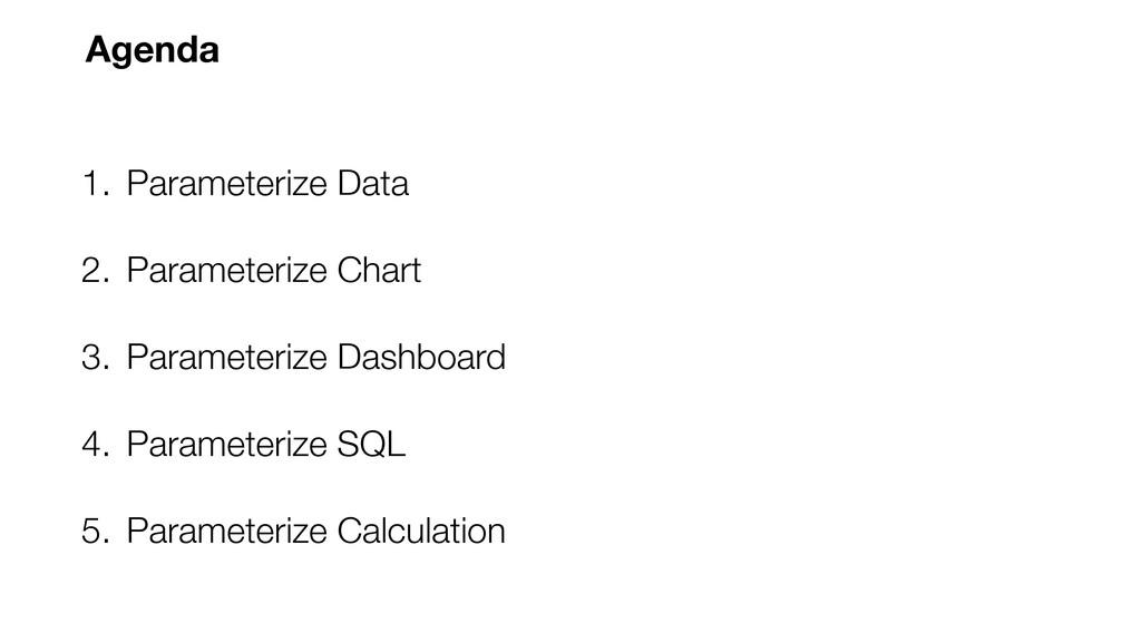1. Parameterize Data 2. Parameterize Chart 3. P...
