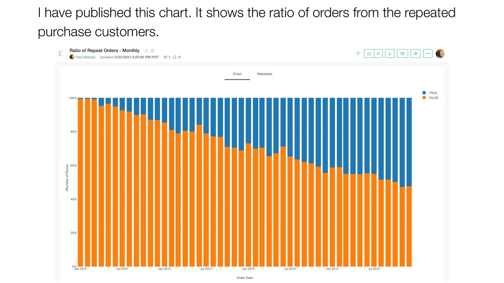 I have published this chart. It shows the ratio...